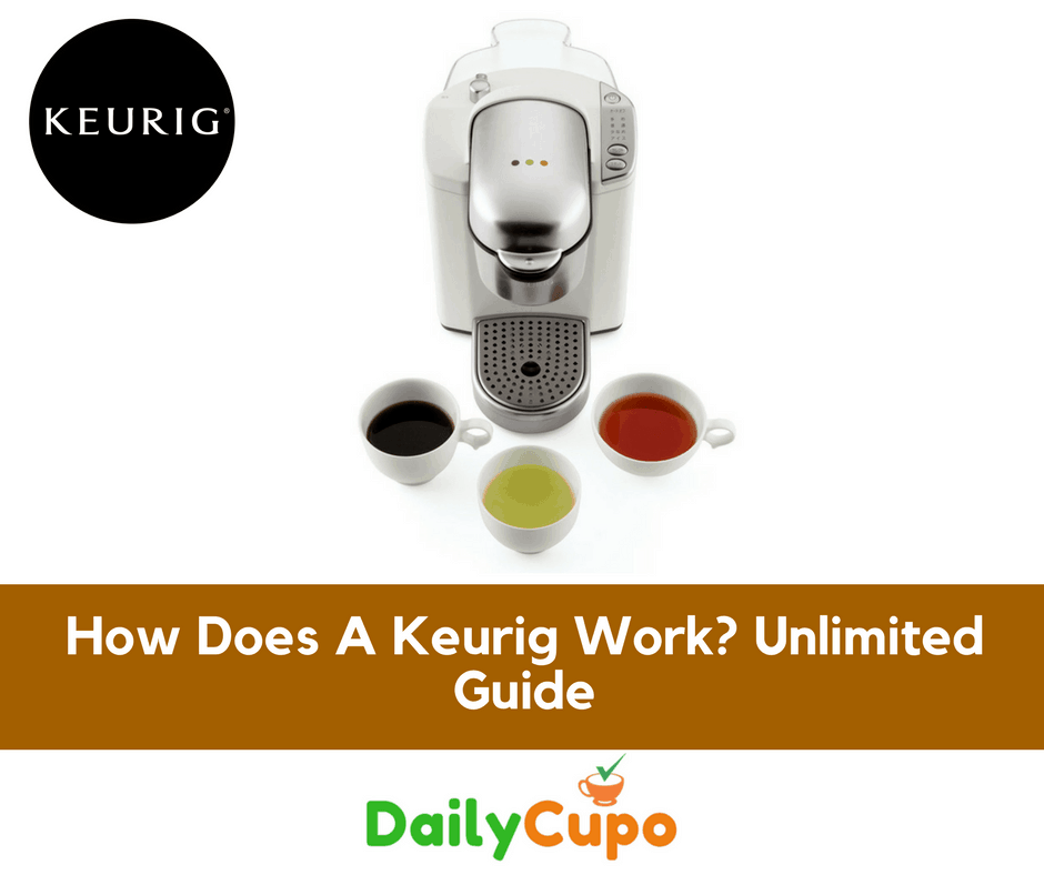 How Does A Keurig Work